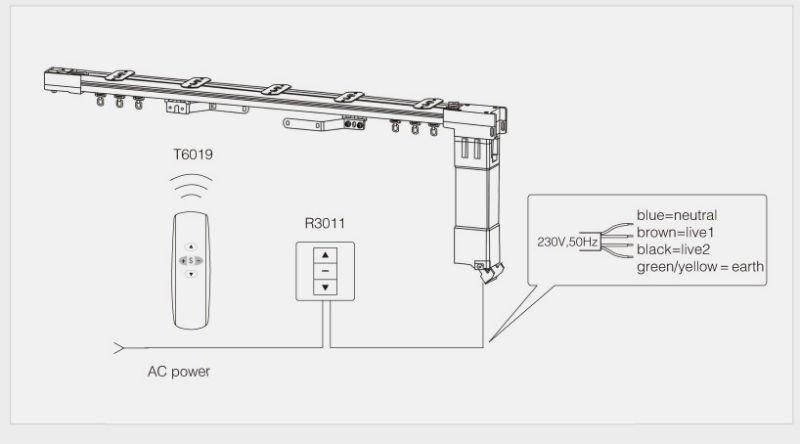 curtain motor CMA-118/S