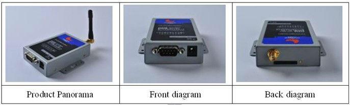 home automation gateway z-wave and zigbee, Zigbee module