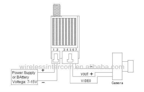 5.8ghz 500mw Transmitter 5.8ghz 500mw Ts352 Wireless