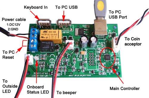 Car Computer Box Repair Philippines