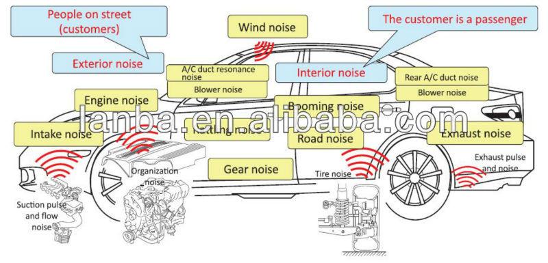 Dynamat Sound Deadener- Mf-05--- Car Door Butyl Sealing Rope - Buy ...