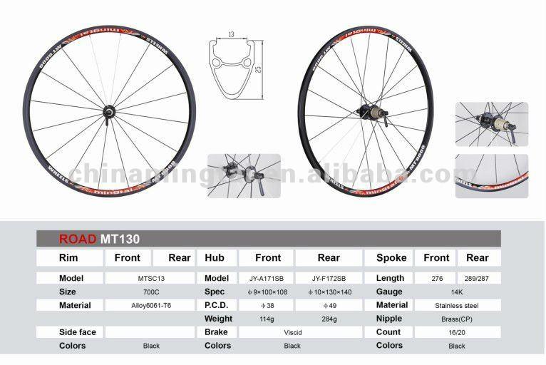 bicycle bicycle wheel sizes .