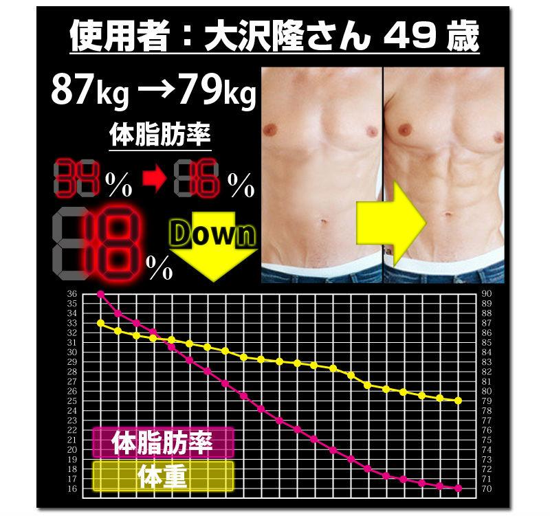 SIX PACK GEL DIET SUPPORT SLIM GEL POTBELLY REMOVER MASSAGE GEL FOR BODIES super ice pack/ice gel pack