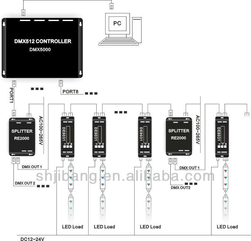 DMX-512 Сигнал управления
