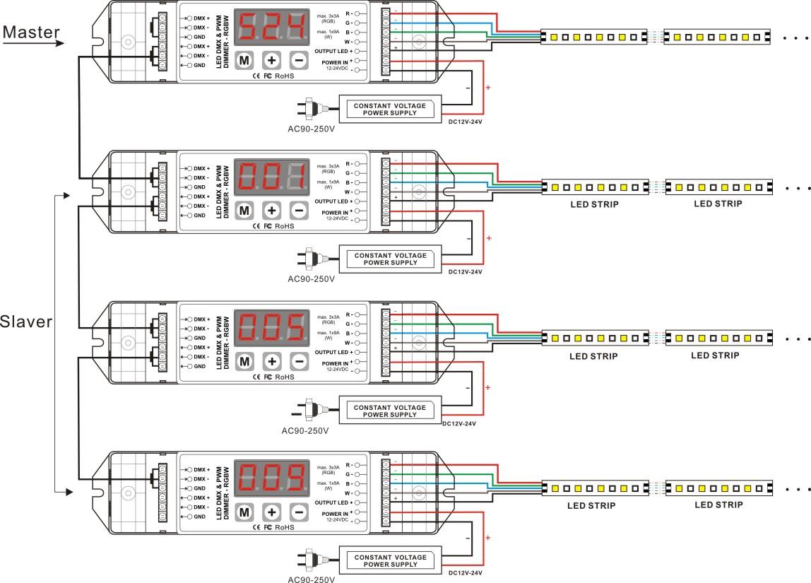 dmx lighting wiring diagram get free image about wiring diagram