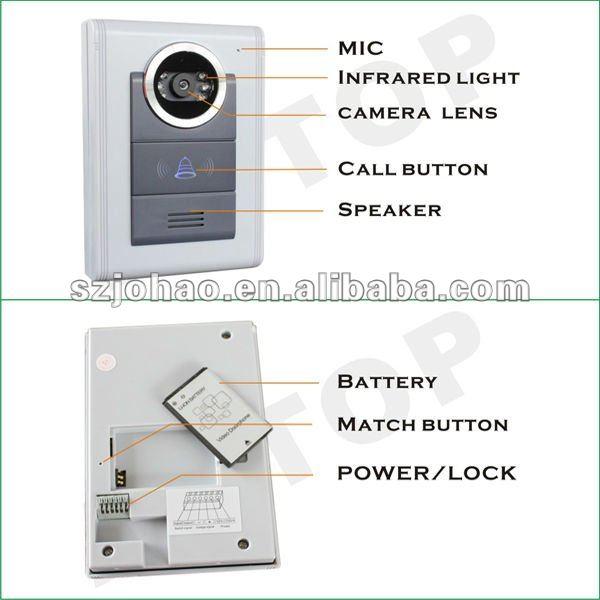 3.5 inch long control range color display door phone