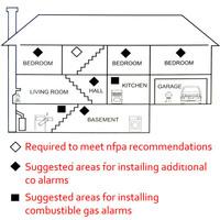 Датчики, Сигнализации Combustible Gas CO Monoxide Gas Detector LPG LNG Gas Leak Sensor Warning Alarm