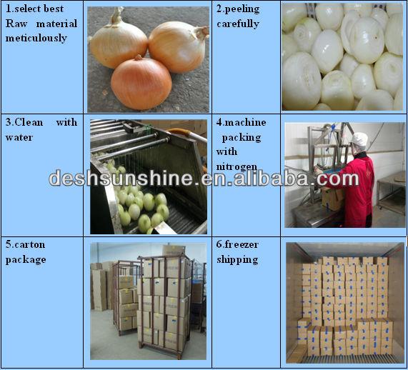IQF frozen onion dice 10*10mm