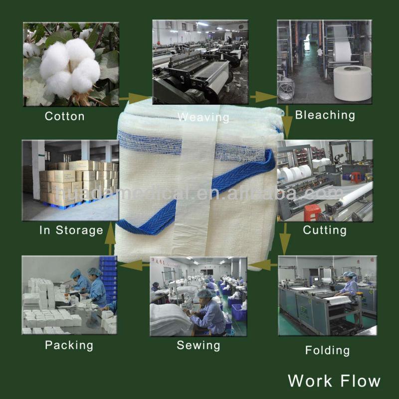 swabs work flow