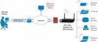 Firewall и VPN RV110W VPN RV 802.11n Cisco
