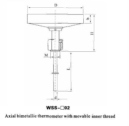 Высокое qualitty wss биметаллические термометры серии термометры