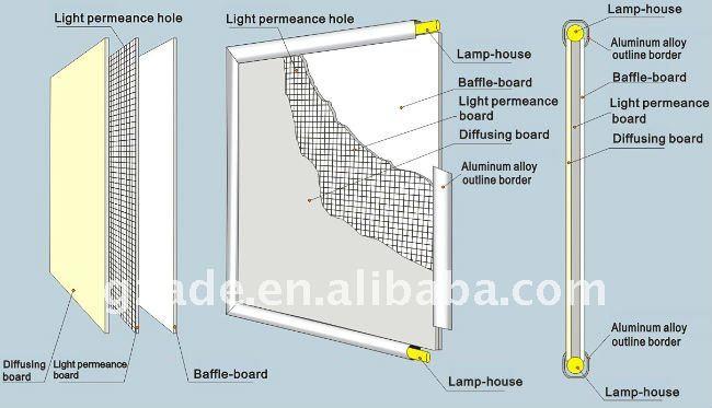 light box detail drawing 1