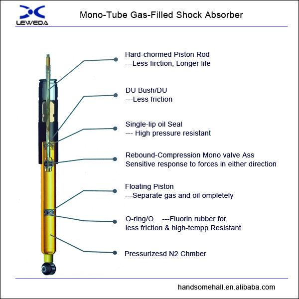 KYB shock absorber --- 344360 shock absorber for NISSAN PATROL Y60 Y61