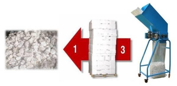 (FS180) EPS foam shredder