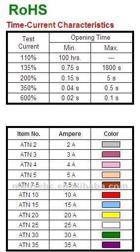 ATN Characteristics.jpg