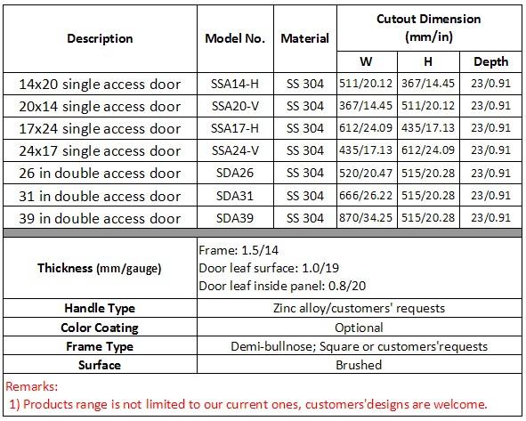 야외 바베큐 부엌 캐비닛-부엌 캐비닛 -상품 ID:1750421273-korean ...