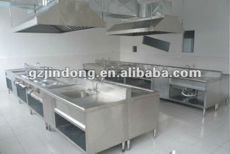 Kitchen Project / Kitchen Equipment - Buy Kitchen Project,Kitchen ...