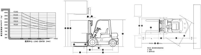 10 ton forklift used on diesel forklift