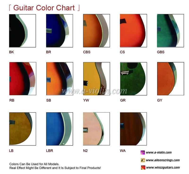 Acoustic guitar&classical guitar color chart.jpg