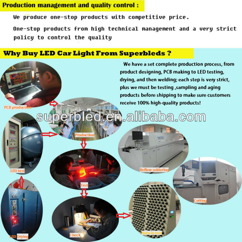 DC12V led light car tuning,canbus led car lighting,car led tuning light