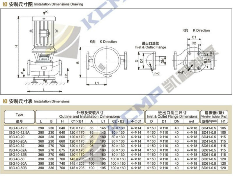 Low Price Pump/Low Price Good Quality Water Pump/Low Price Centrifugal Pump