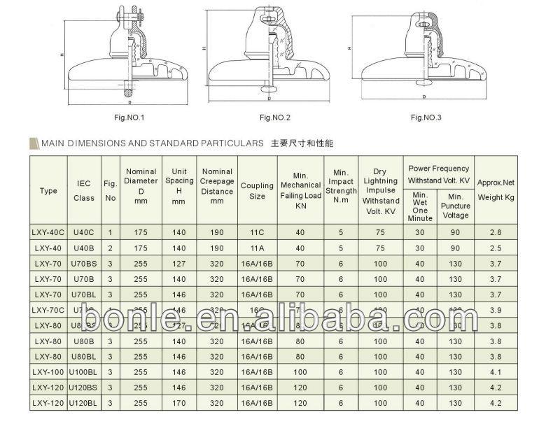 Spec. for glass insulator.jpg