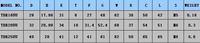 Линейные направляющие 12 SBR12 /l 300 , 2 SBR12uu , rails