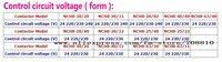 Modular high performance contactor NCH8-25/40, 4 poles - 4 NO - 25 A - 220..230V AC 50/60Hz original (CHINT)&Free Shipping