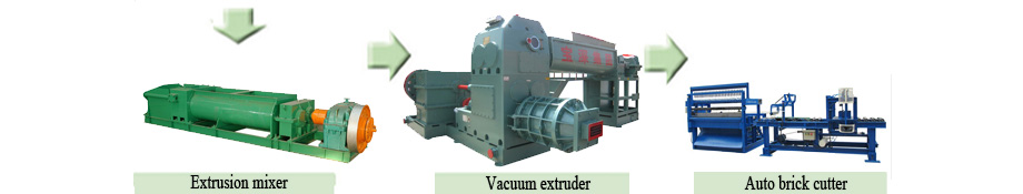 Best red clay brick making machine/clay brick machinery