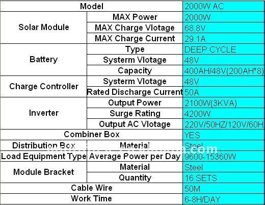 2000W Off-Grid Solar Power System