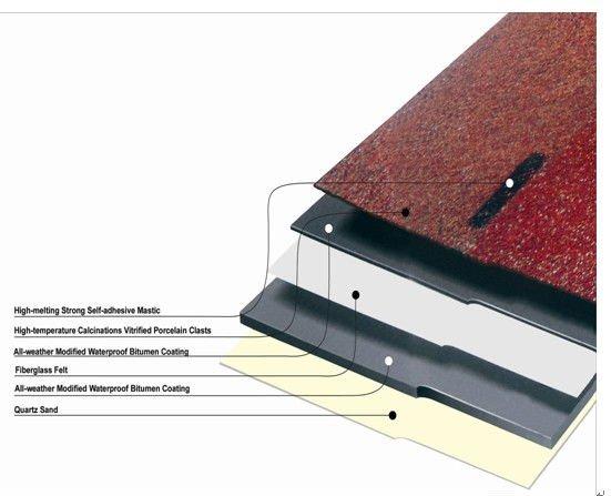asphalt roofing tile