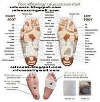 Инструменты по уходу за ногами