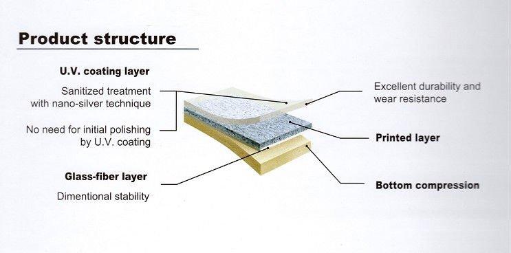 Pvc School Use Commercial Flooring LT20306