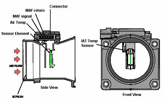 high temperature air flow meter mass air flow sensor 197408 0021 buy high temperature air flow