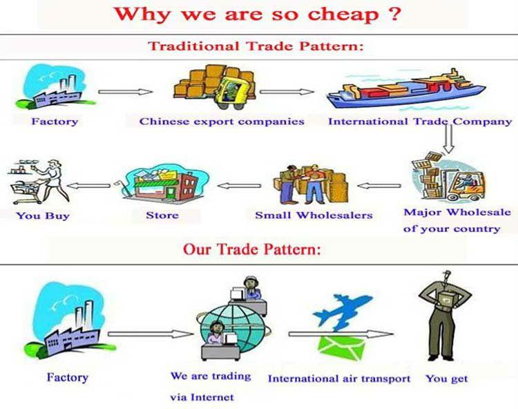 why we so cheap