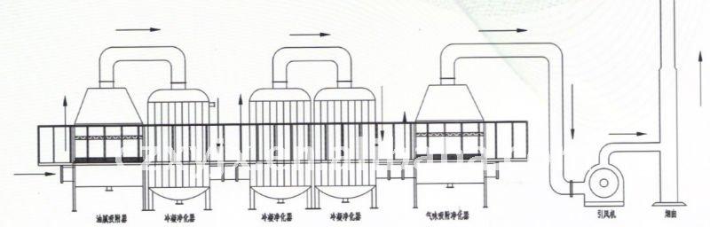 Asphalt/Bitumen Storage Tank