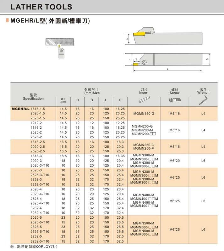 MGEHR Indexbale Lathe Tool Bit
