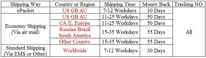 Маркеры для рисования Sakura 7 Pc /box Pigma 005 01 02 03 04 05 08 0,2 0,25 0,3 0,35 0,4 0,45 0,5
