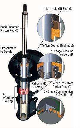 KYB Shock absorbers (Amortiguadores)