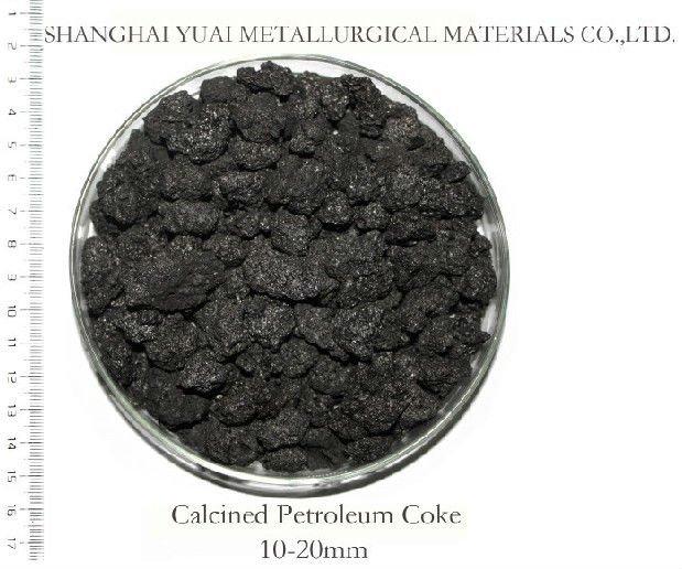 calcined pet coke price