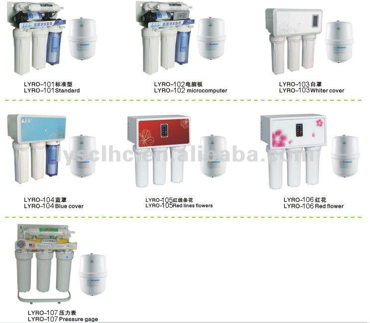 aquaguard ro water purifier price list