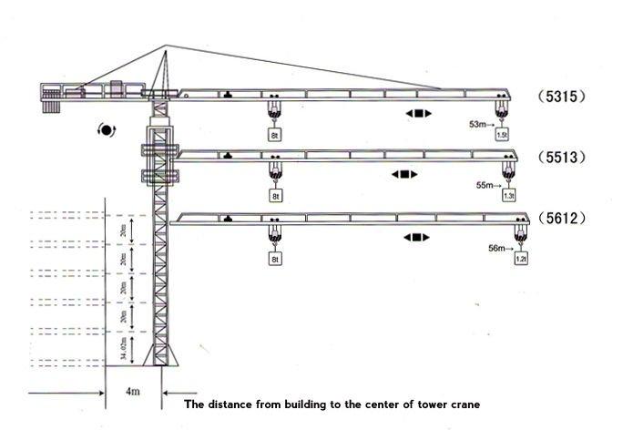 Tower Crane Sizes : Tower crane equipment buy