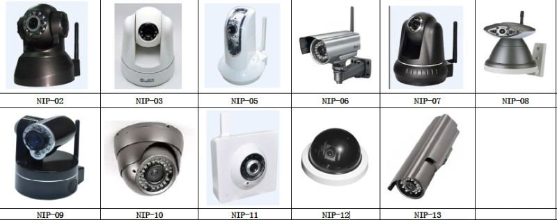 cool cam mini ip camera
