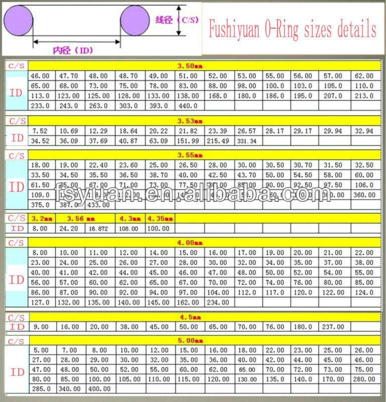Viton Heat Resistant Black O-rings  Size 041 Price for 2 pcs