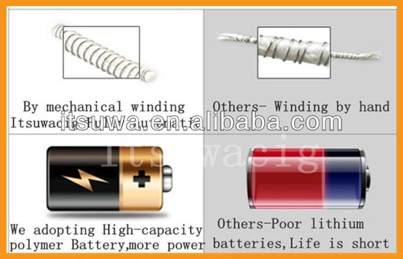 2012 Hottest ego battery -ego lcd ,ego queen ,ego king ,ego twist 350-650-900-1100mah ego elegant e-cig