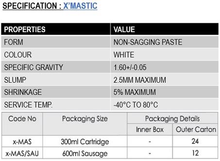 MC-202 X'Mastic Non Skinning Sealant