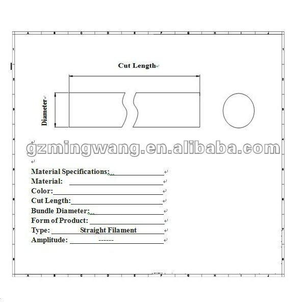 Malaysia Sabah Nylon 612 Personal Care Filaments Distributor