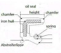 NBR material  oil seal   50*80*10
