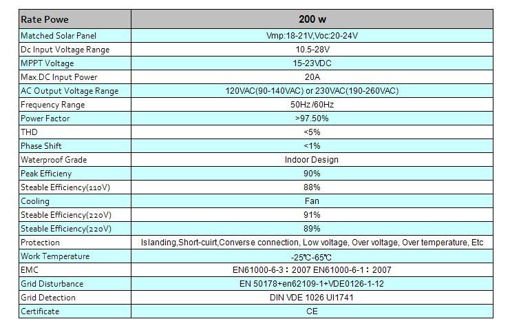 Солнечная энергетическая система Sunwell 200 DC AC , SWGTI-200W