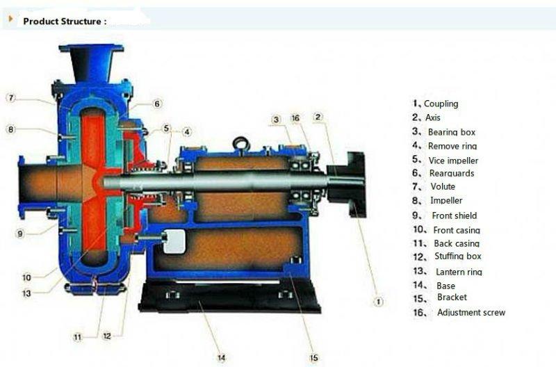pump structrue.jpg